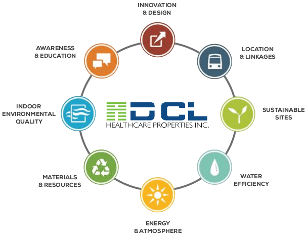 DCL Qualities
